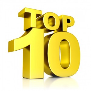 Le Top 10 des articles de Marketing Chine qui ont eu le plus de succès en 2014!