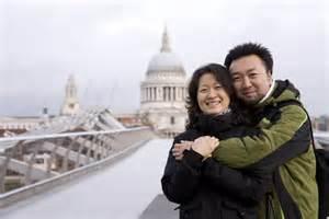 Les différences entre les voyageurs Chinois et les voyageurs étrangers