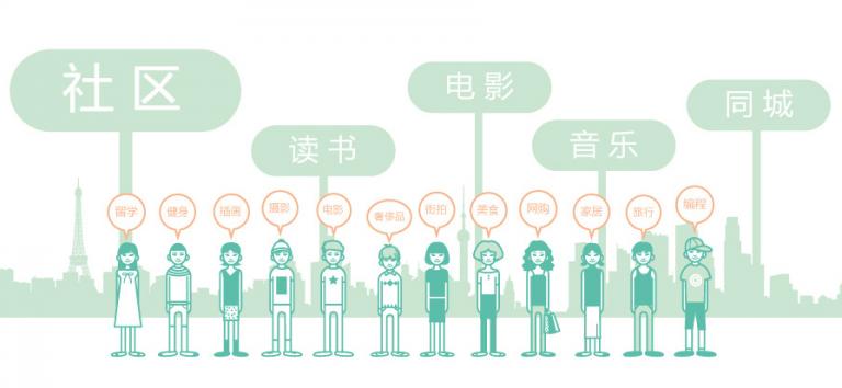 Quelles Techniques Marketing sur Douban?