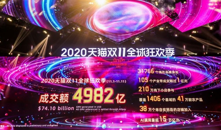 Alibaba a atteint 74,3 milliards de dollars de volume de transactions en un jour